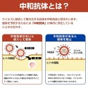 新型コロナウイルス中和抗体検査キット 1回分 送料無料